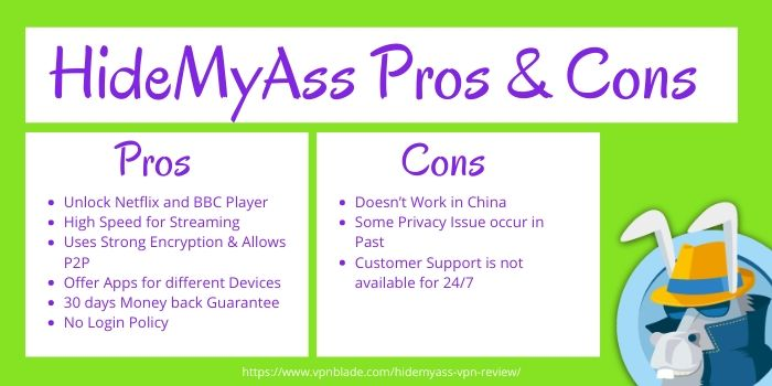 HideMyAss VPN Review- Pros & Cons