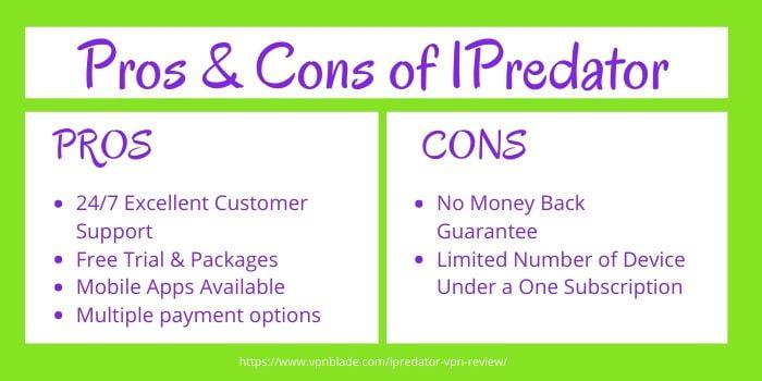 IPREDATOR VPN REVIEW- Pros & Cons