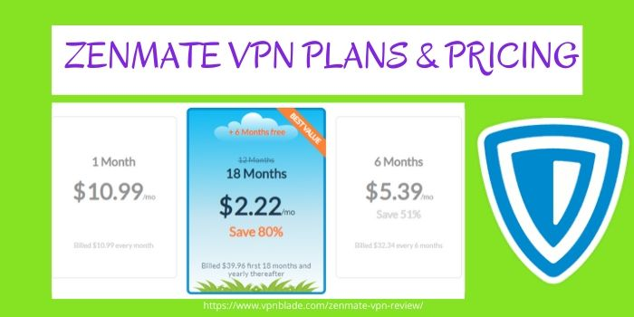 ZENMATE VPN REVIEW- Pricing