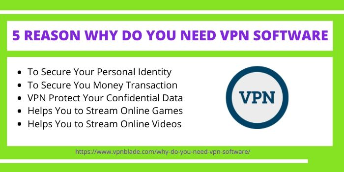 REASON WHY DO YOU NEED VPN SOFTWARE