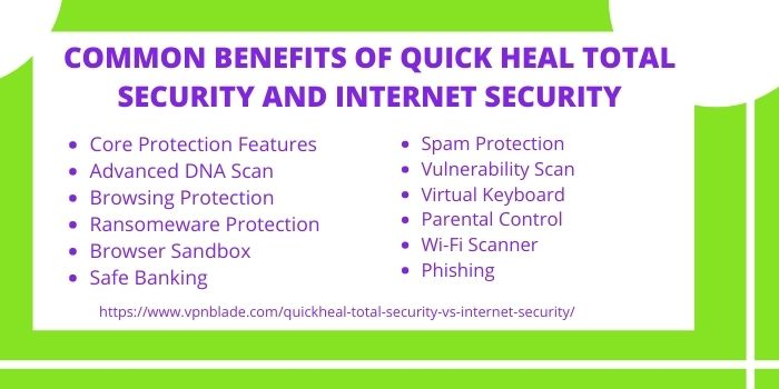 Common Features of Quick Heal Total Security & Internet Security