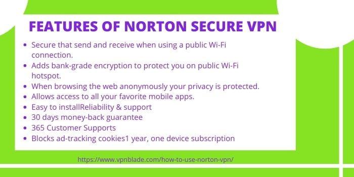 FEATURES OF NORTON SECURE VPN