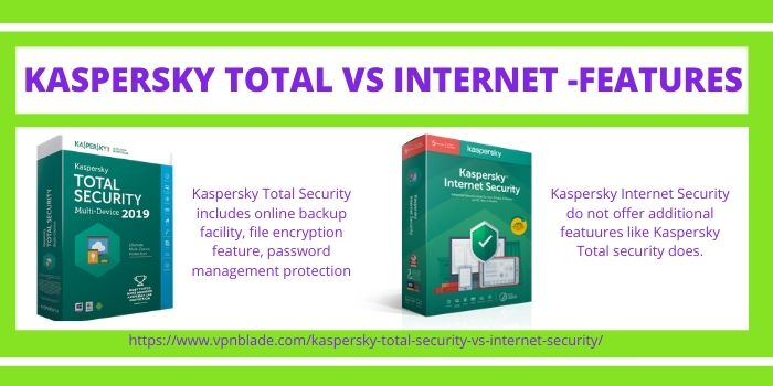 KASPERSKY TOTAL VS INTERNET -FEATURES