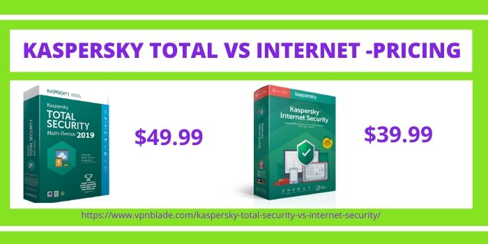 KASPERSKY TOTAL VS INTERNET -PRICING
