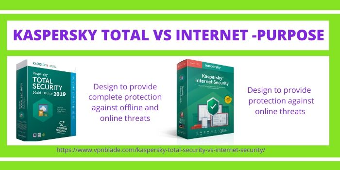KASPERSKY TOTAL VS INTERNET