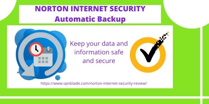 NORTON INTERNET SECURITY REVIEW- Automatic Backup