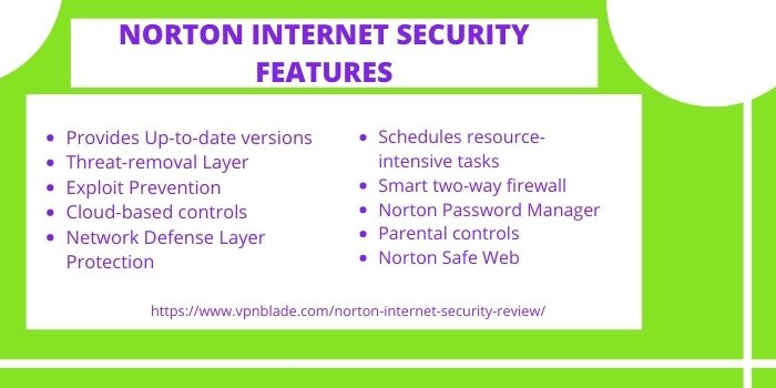 NORTON INTERNET SECURITY REVIEW- FEATURES