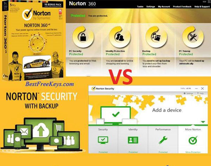 difference between Norton 360 and Norton security premium
