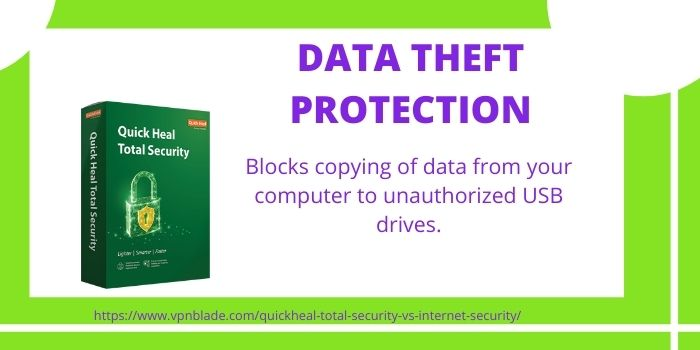 Quick Heal Total Security- Data Theft Protection
