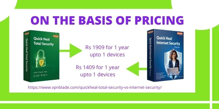 Quick Heal Total Security & Internet Security-Pricing
