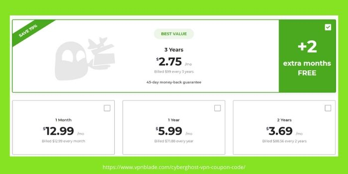 CyberGhost VPN Discount Coupons