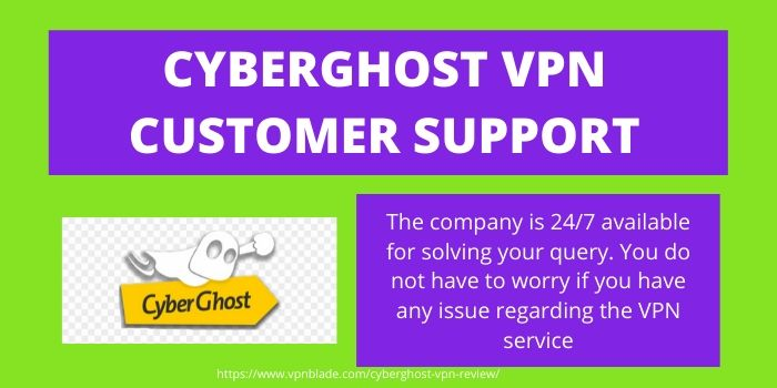 CyberGhost VPN Review- Customer Support