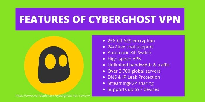 CyberGhost VPN Review- Features