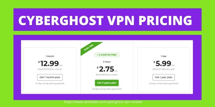 CyberGhost VPN Review- Pricing