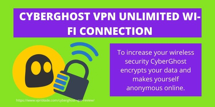CyberGhost VPN Unlimited Wi-fi Protection