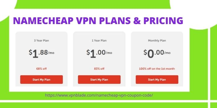 Namecheap VPN Coupons Code