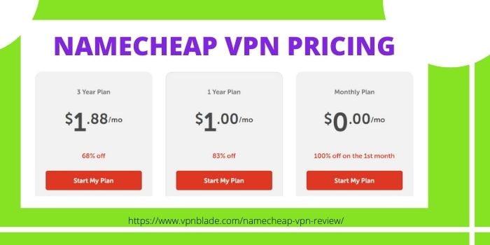 Namecheap VPN Pricing