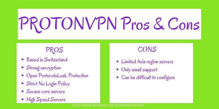 PROTONVPN REVIEW - Pros & Cons
