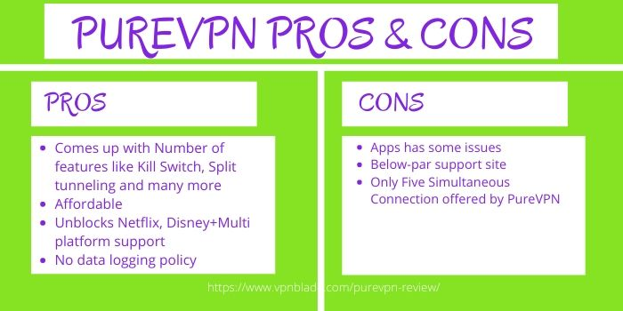 PureVPN Review- Pros and Cons