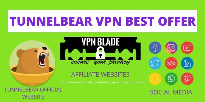 TunnelBear VPN Coupons