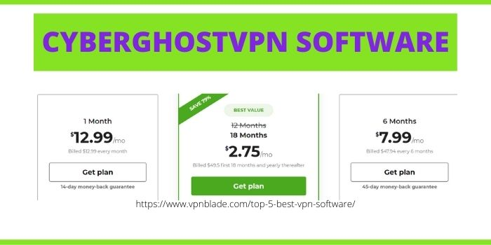 Best VPN Software- CyberGhost VPN