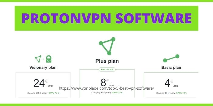 Best VPN Software- ProtonVPN
