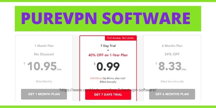 Best VPN Software- PureVPN