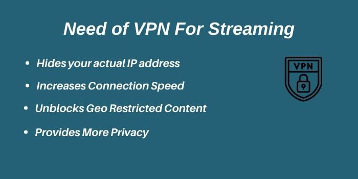 Need of VPN for Steaming