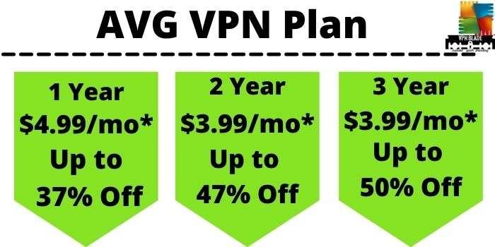 AVG VPN Cost