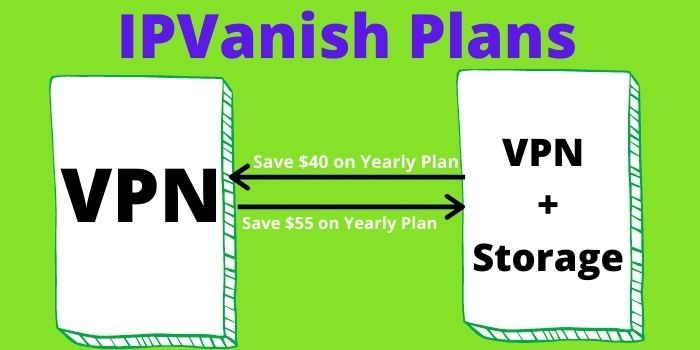 IPVanish Plans