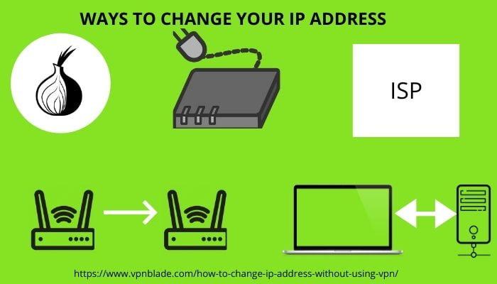 WAYS TO CHANGE YOUR IP ADDRESS