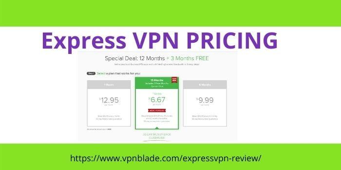 EXPRESS VPN PRICING
