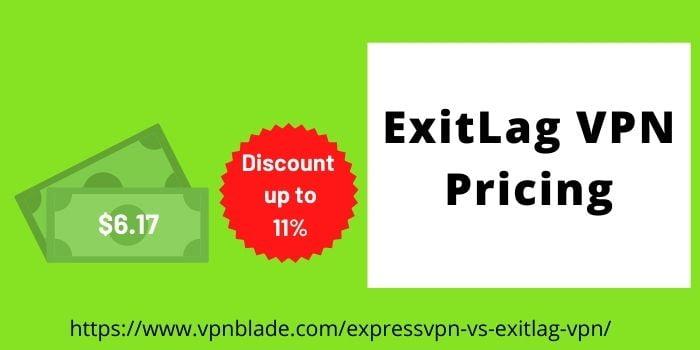 ExitLag VPN Pricing