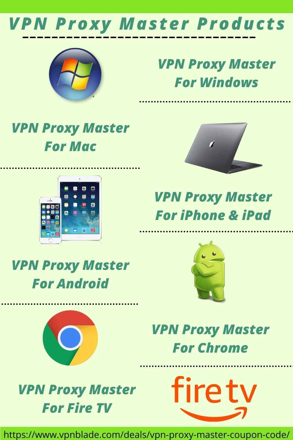 VPN Proxy Master Products Coupon Code