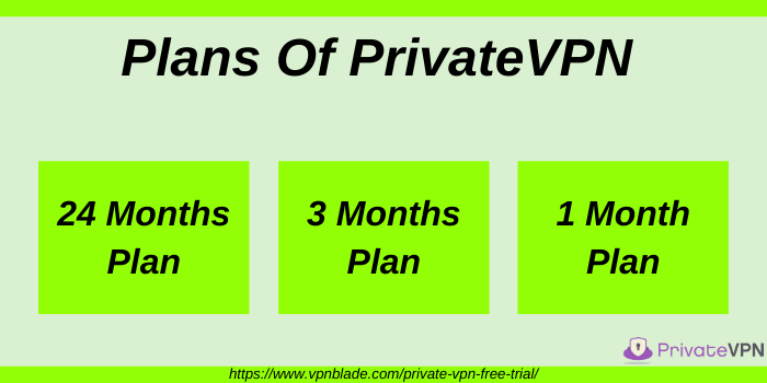 Plans Of PrivateVPN