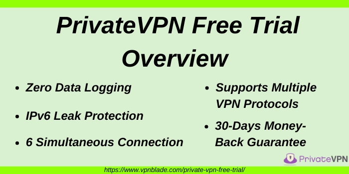 PrivateVPN Free Trial - Overview