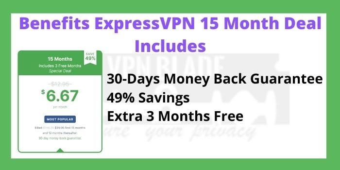 Benefits With ExpressVPN