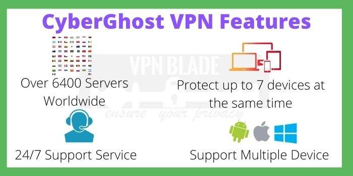 CyberGhost VPN 3 Plan Features