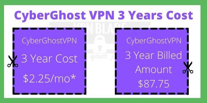 CyberGhost VPN 3 Years Plan