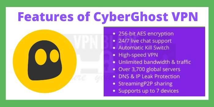 Features of CyberGhost VPN
