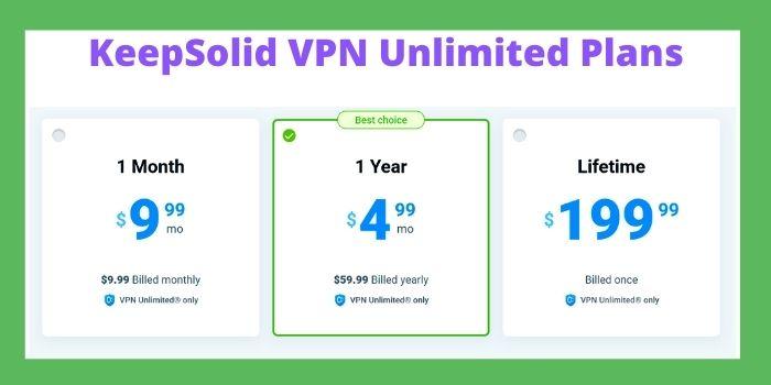 KeepSolid VPN unlimited Plans