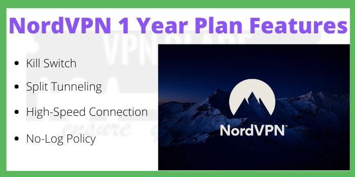 NordVPN 1 Year Plan Features
