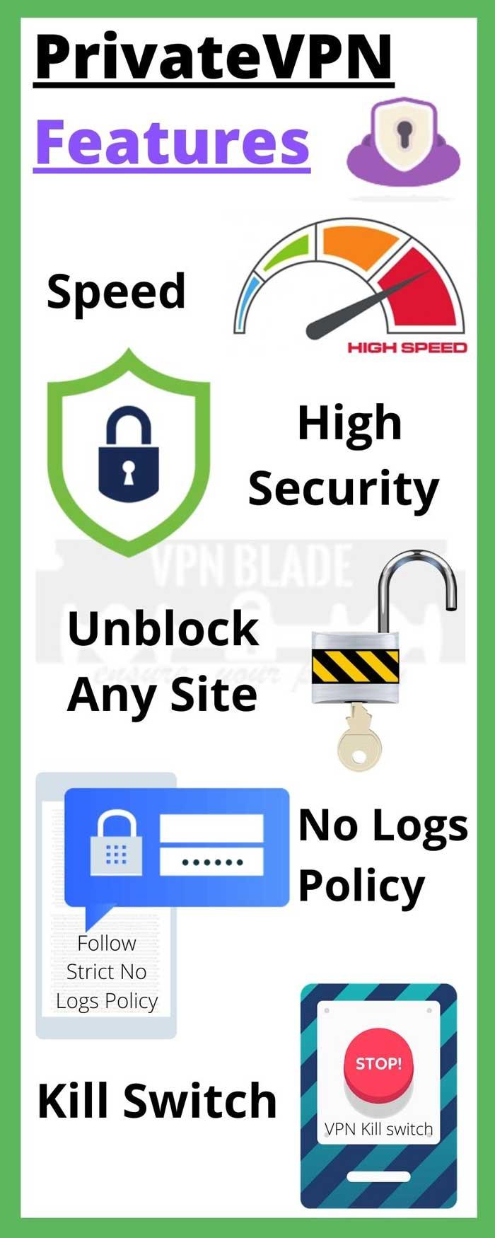PrivateVPN Features Info