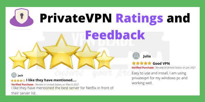 PrivateVPN Ratings and Feedback