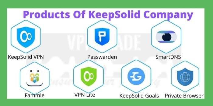 Products Of Keepsolid VPN