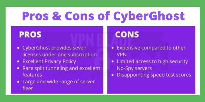 Pros & Cons of CyberGhost