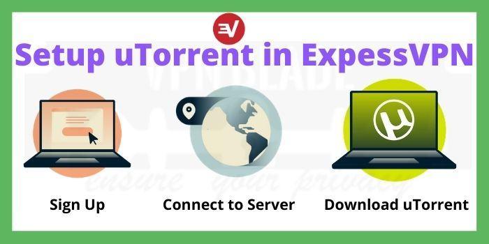 Setup uTorrent in ExpessVPN