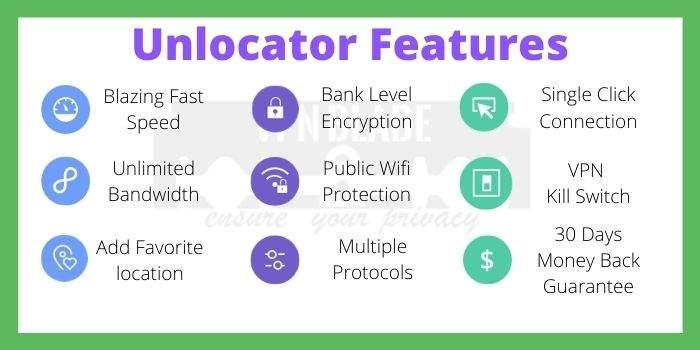 Unlocator Features - Unlocator Coupon Code
