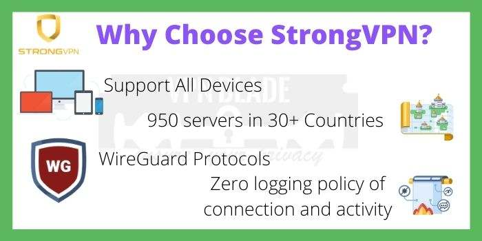 Why Choose StrongVPN