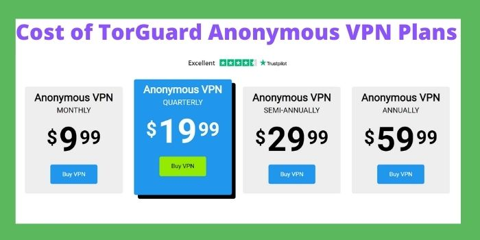 Cost of TorGuard Anonymous VPN Plans